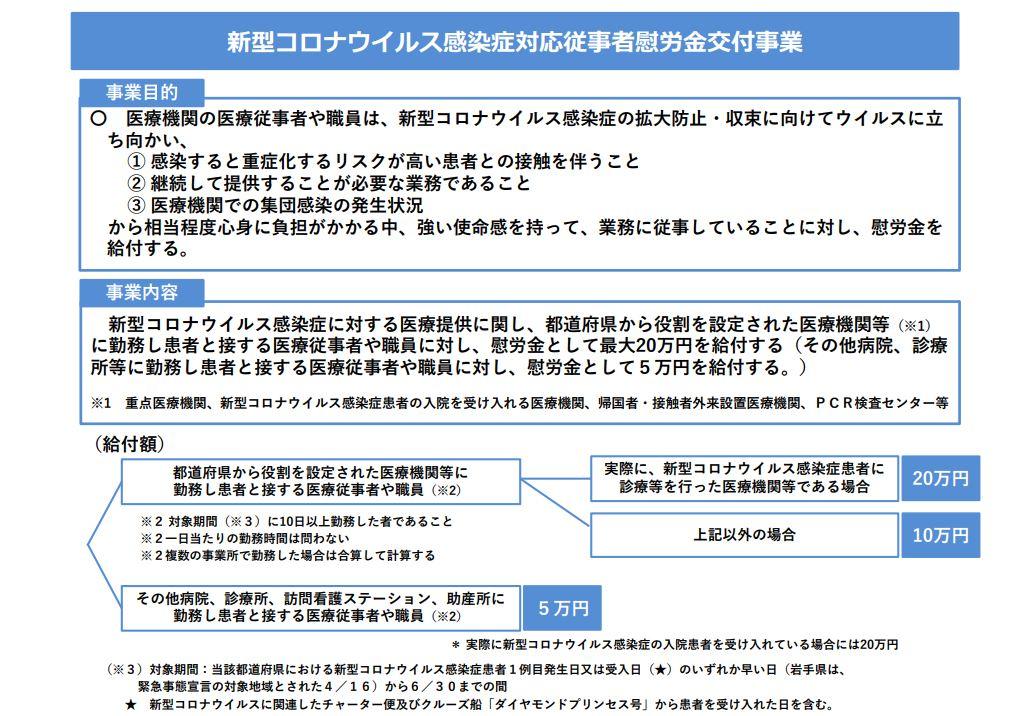 医療 従事 者 給付 金 兵庫 県